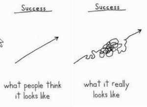 Image: What People Think Success Looks Like